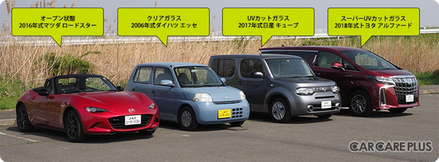 テスト車(左からオープン状態※、クリアガラス、UVカットガラス、スーパーUVカットガラス) ※オープン状態は、サイドウインドーとソフトトップ(リアガラス)を下げた状態