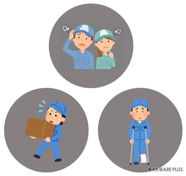 人材不足の原因は、少子化や若者のクルマ離れだけでなく「働く環境」も影響していると思われる