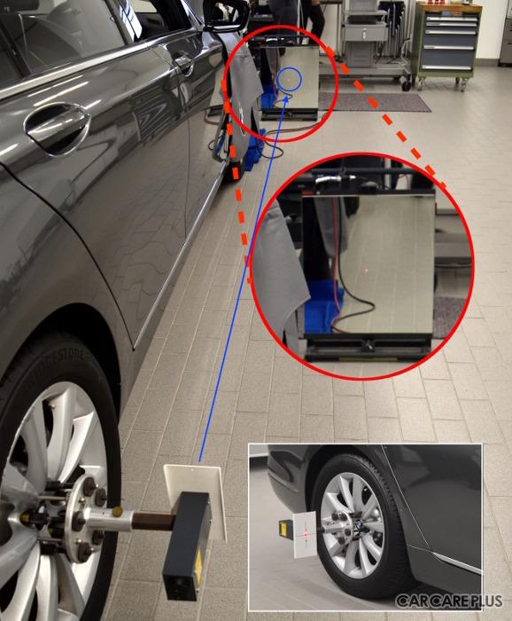 セーフティ・システムが正しく動作するかチェックするには、専用の調整スペシャルツールが必要