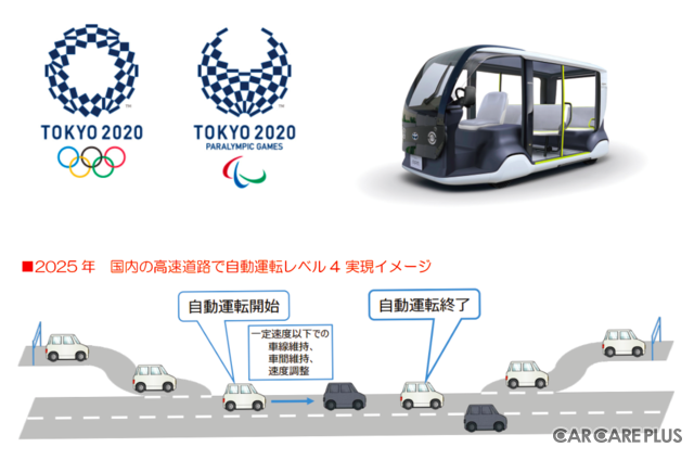 2025年には、高速道路でレベル4の自動運転が実現?