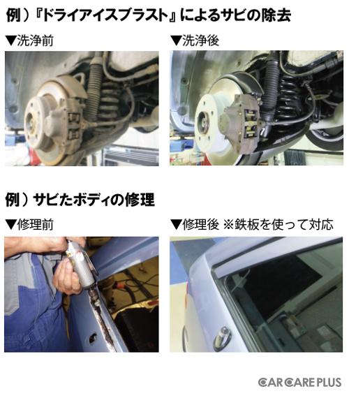 「ドライアイスブラスト」によるサビの除去と、「サビたボディの修理」事例